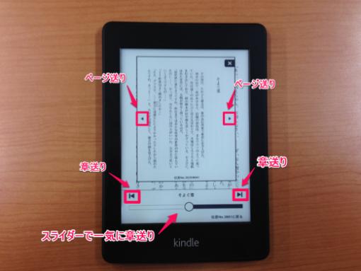 Kindle page Flip